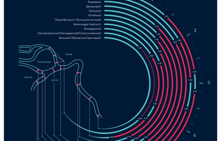 Example of infographic nomero uno