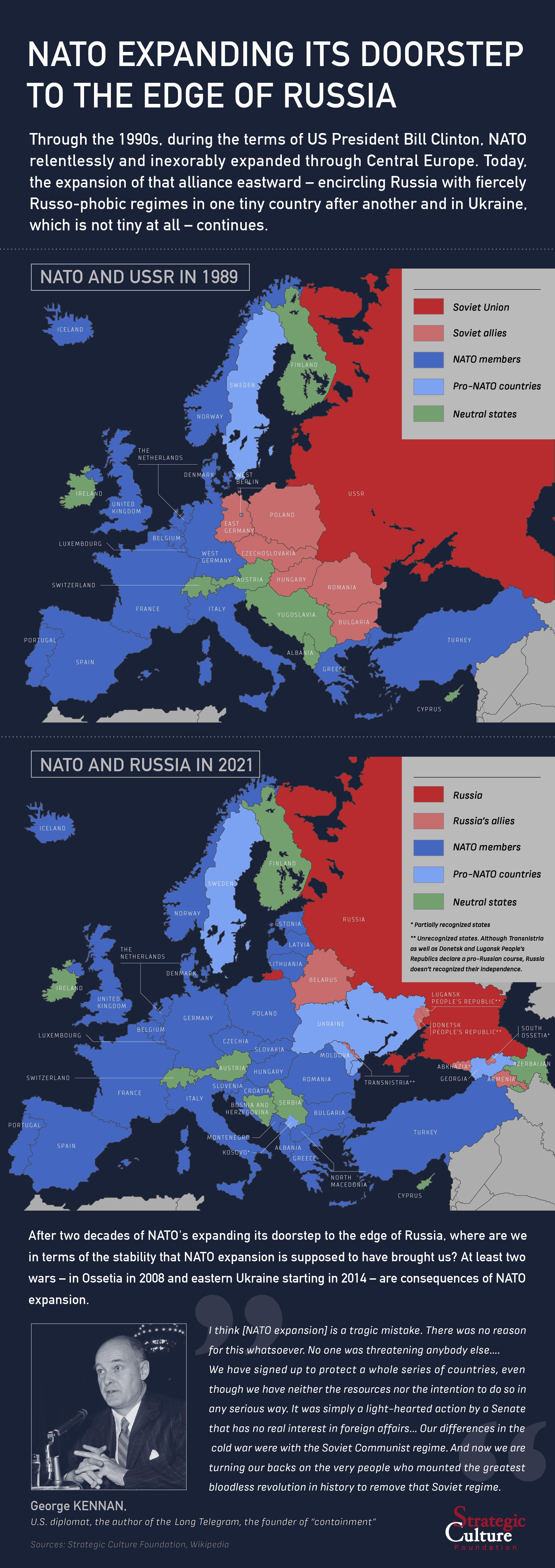 Gefährliche Entwicklung! Die NATO dehnt ihre Türschwelle bis an den Rand Russlands aus